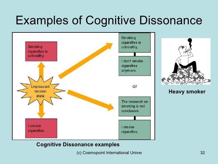 Cognitive Dissonance | Download [Pdf]/[ePub] eBook